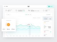 The new koodaa — ICO Dashboard