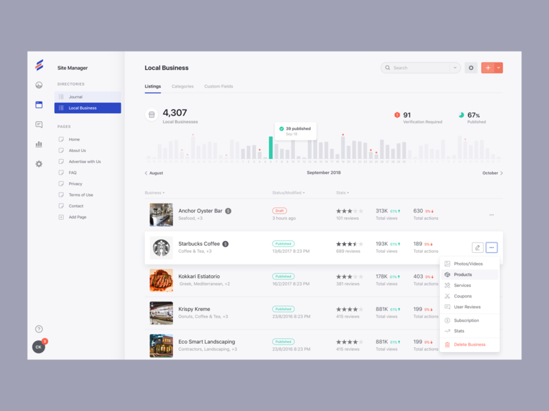 BoxedCMS - Business Dashboard control panel admin businesses sass web app places locations cms clean listing stats statistics graph dashboard chart