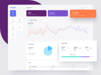 Cloud Security Dashboard