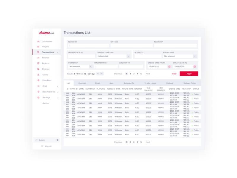 Aviator CMS webdesigner application app ux userinterface digitaldesign dribbble interface ui behance