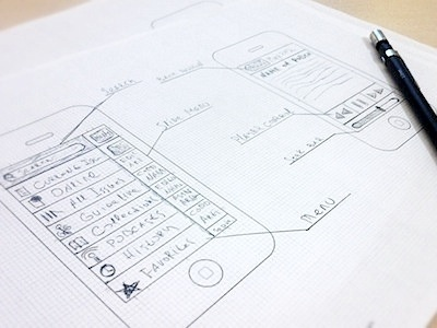 Paper Wireframes wireframes app ui ios paper scetch scetches mobile pen pensil