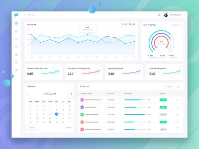Dashboard UI Exploration ui exploration task analytics web app dashboard