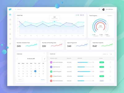 Dashboard UI Exploration
