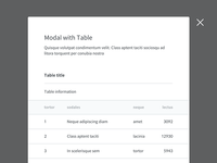 Modal with table