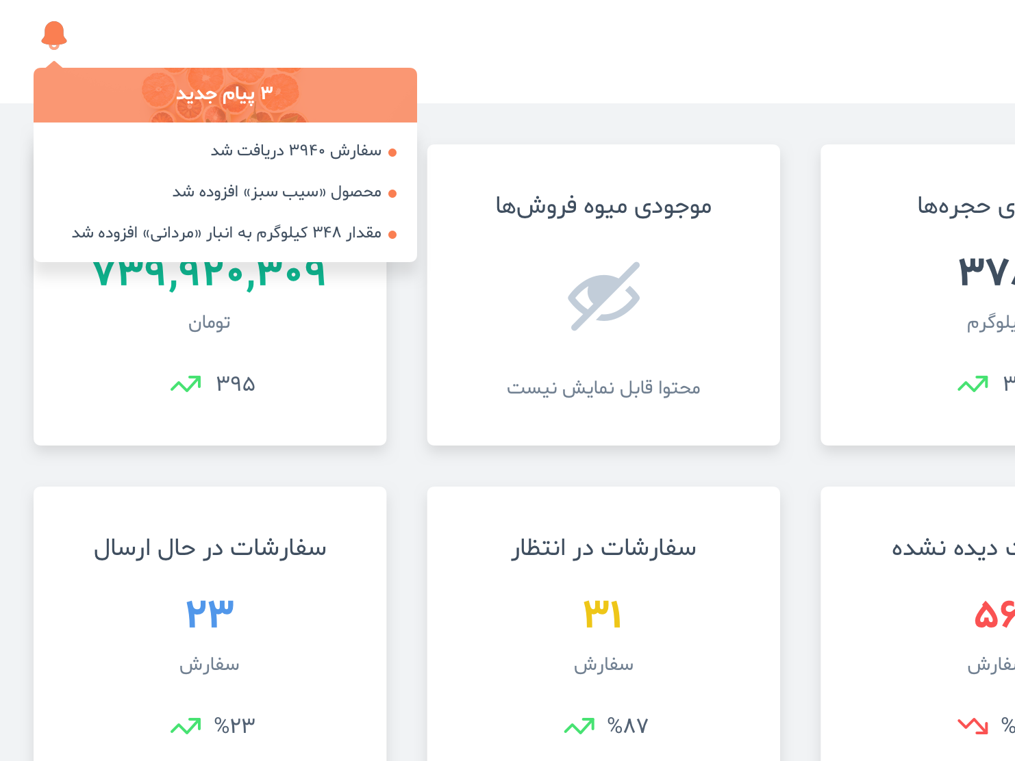 Dashboard & Notifications dashboard ui admin panel fruits colorful farsi persian dashboard design notification dashboard
