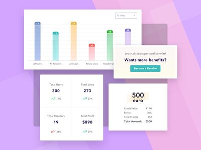 Dashboard Widgets dashboard flat design colorfull widgets chart interace dashboard ui