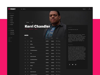 Frisky Redesign website ui redesign music direction design concept artistique