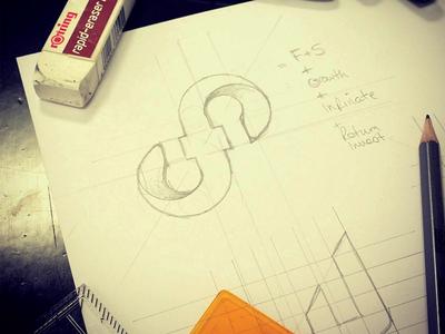 Branding Sketch