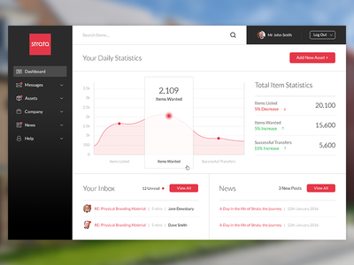 Strata - Asset Management Dashboard inbox navigation menu graph ux ui dashboard