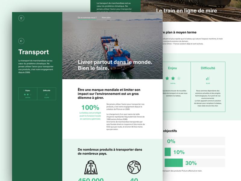 Picture Sustainability - Transport ecology sustainability editorial design editorial clean design graphic design web website layout web design ux ui