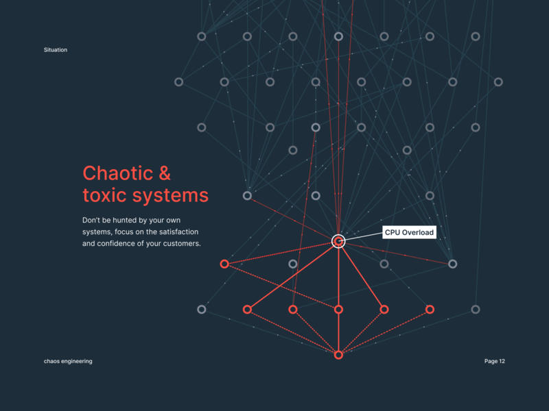 Infrastructure Failure map chaos connection host start-up data visualization infographic