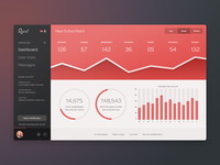 Roost Dashboard
