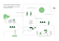 IBM Bee Green initiative