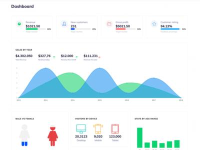 Sales statistics in admin crypto sales statistics