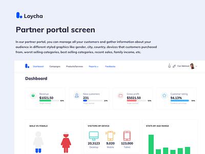Loycha Partner Portal Screen currency graphs stats admin dashboard
