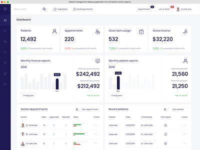 Patient management software design admin ui appointments sync offline desktop app doctors finance app graphs reports stock management stock management health clinic patient