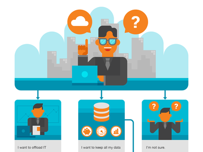 Hitachi Data System - Private Cloud Decision Tree Infographic