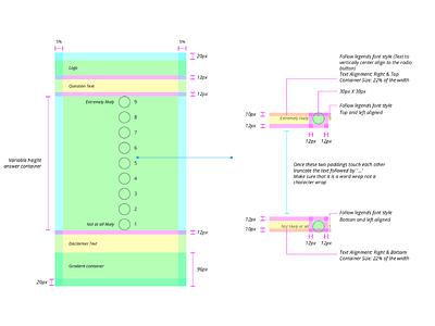Question Type ui specs specification development design