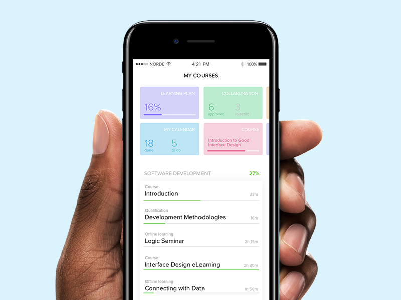 Mobile Dashboard education stats iphone ios ui app mobile pastel dashboard
