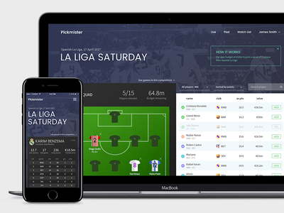 Fantasy Football, Responsive Layout card statistics data table ui lineup stats player fantasy football