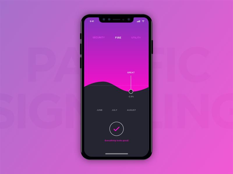 iphone X monitoring app