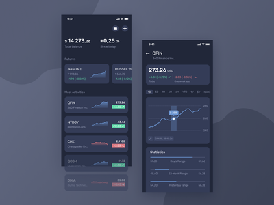 Finance Concept UI [Dark Theme] creative ios clean dollar red green blue graphic stock finance dribbble ui  ux ui concept