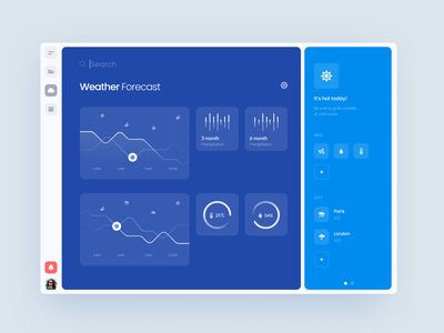 Weather Forecast app blue dailyui weather forecast weather ux ui