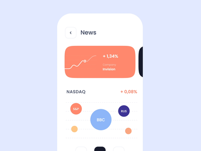 Transactions, Investments app finance animation investing
