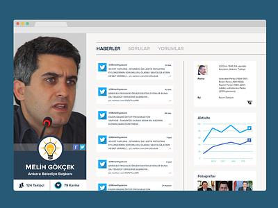 Social Profile for Politicians social profile politics politician social network politicians draft twitter wikipedia flat flat design tweet