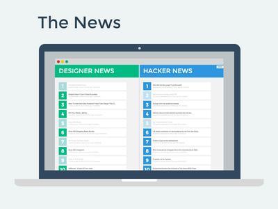 The News news post posts freebie free layervault flat hacker news designer news the news flat design