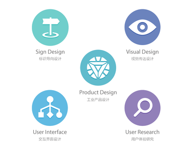 Re-design Service icon of Chingedesign