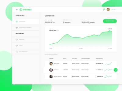 Saas interface design
