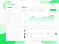 Saas interface design