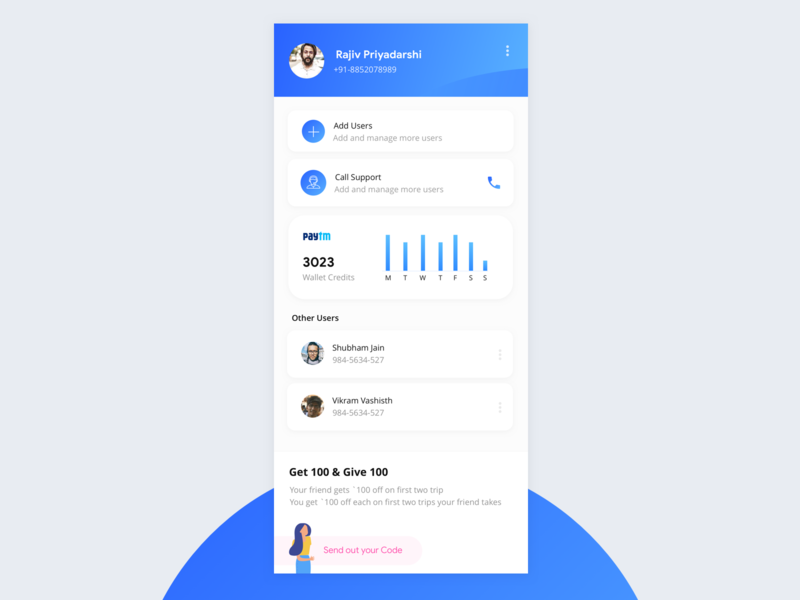Profile cum Dashboard by Rajiv Priyadarshi on Dribbble