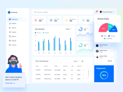 Covid Test Dashboard admin dashboard user dashboard corona covid covid-19 illustration mobile app design landingpage best design typography clean minimal uiux ui dashboard ui web design webapp website dashboad