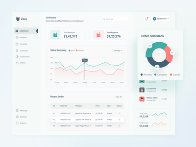 Zero Sales dashboard mobile ui mobile dashboad app ui ux minimal color 2021 trend 2021 design illustration typography all design best design uxdesign ux ui design websites web website design webdesig