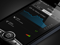 CarLock Dashboard