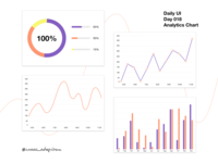 Analytics Chart - 018 Daily UI Challenge
