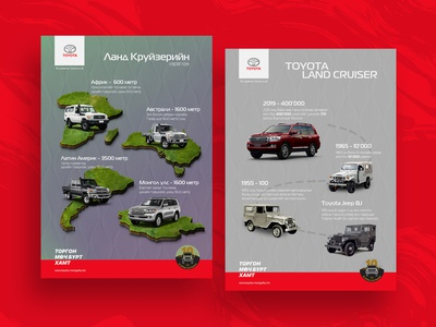 Toyota Mongolia - Poster & Infographic design
