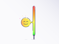 Measure User Happiness