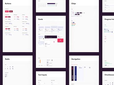 Giggable Design System ux typography customization material design ui design language design system