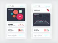 Daily UI 018: Analytics Chart