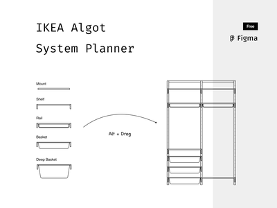 IKEA Algot System Planner furniture wardrobe planner algot ikea