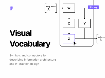 Visual Vocabulary on Figma deliverables library kit ux figma flows interaction design information architecture flow diagram