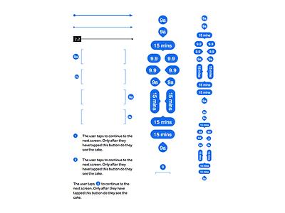Annotating Kit wireframing annotating kit omnigraffle stencil
