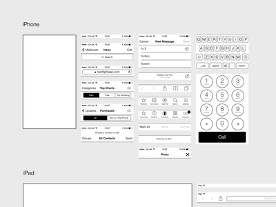 iPhone and iPad Sketch Wireframing Kit iphone ipad sketch wireframe mockups kit