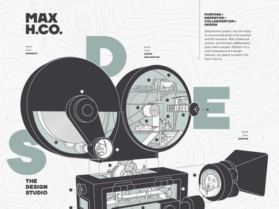 Max Hancock & Co. Poster cutaway camera workshop studio illustration poster