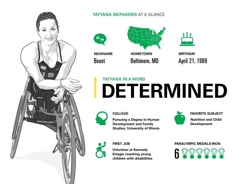 Tatyana Infographic for London 2012 Olympics london usa team paralympic 2012 olympic illustration bp infographic