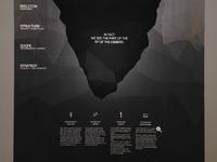UED tip of the iceberg