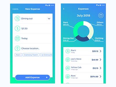 Spending Tracker App list chart expense mobile app tracker spending